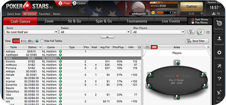 PokerStars new jersey poker tournament software and schedule